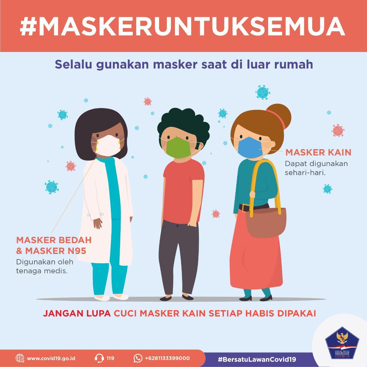 Mari Menggunakan Masker Saat Keluar Rumah Kementerian Koordinator Bidang Pembangunan Manusia Dan Kebudayaan